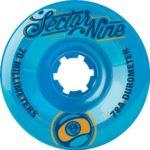 Sector 9 Nine Ball, best skateboard wheels