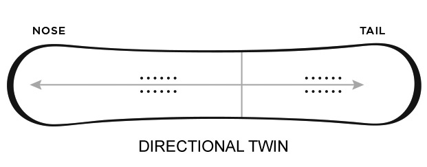 Directional Twin Snowboard shape