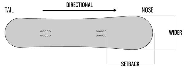 Snowboard Directional twin shape