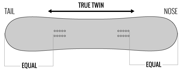 True twin shape snowboard