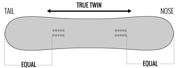 True twin shape snowboard