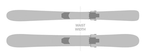 Ski waist width